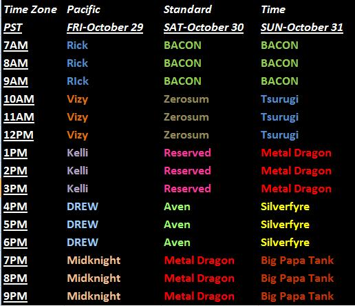 User Kelli8421 Night of the Mini pet schedule.jpg